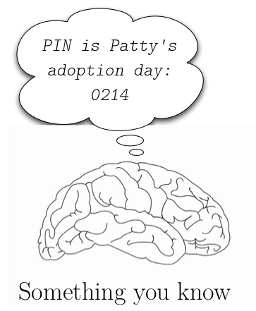 Something you know: PIN